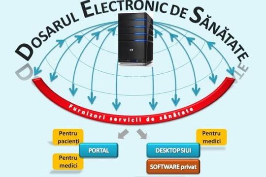 Dosarul Electronic de Sănătate