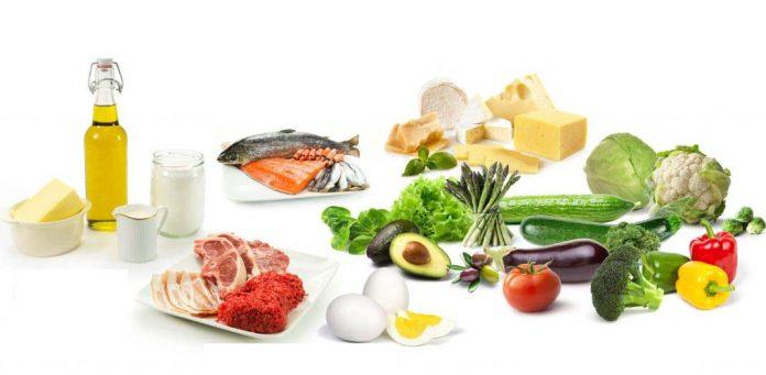 Dieta ketogenică Dieta keto